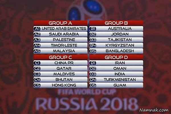 مرحله انتخابی در جام جهانی فوتبال 2018 ، جام جهانی فوتبال ، مرحله مقدماتی جام جهانی