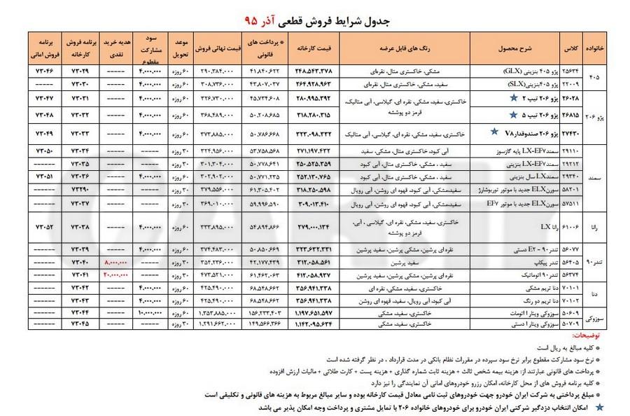 فروش فوری محصولات ایران خودرو ویژه نیمه دوم آذر ماه